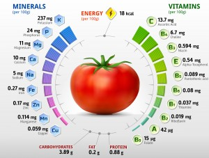 tomato vitamins and minerals